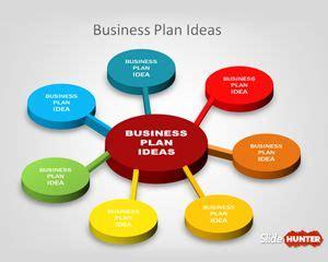 19 Useful Sample Project Plan Templates to Downlaod